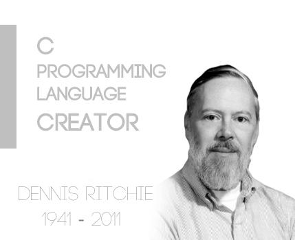 how to understand c programming language